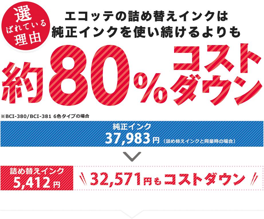 エコッテの詰め替えインクは純正インクを使い続けるよりもなんと最大87%コストダウン