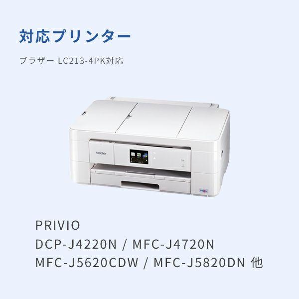 対応プリンターは、PRIVIO NEO DCP-J4220N、PRIVIO NEO MFC-J5620CDW、PRIVIO NEO MFC-J5820DNです。