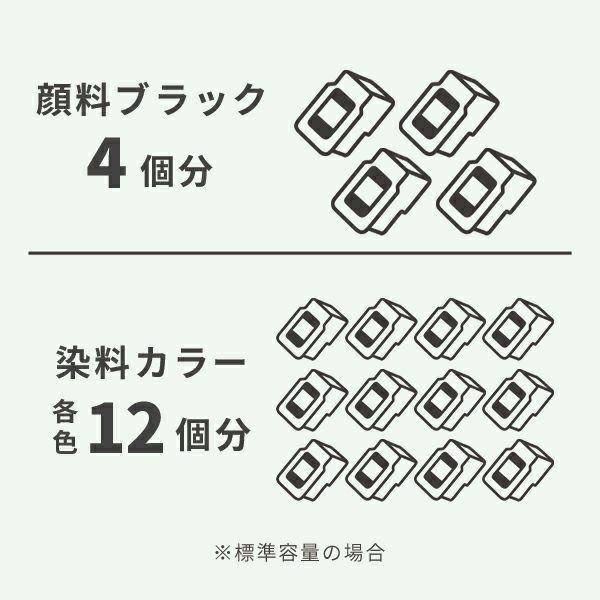 純正インクと詰め替えインクの印刷コスト比較